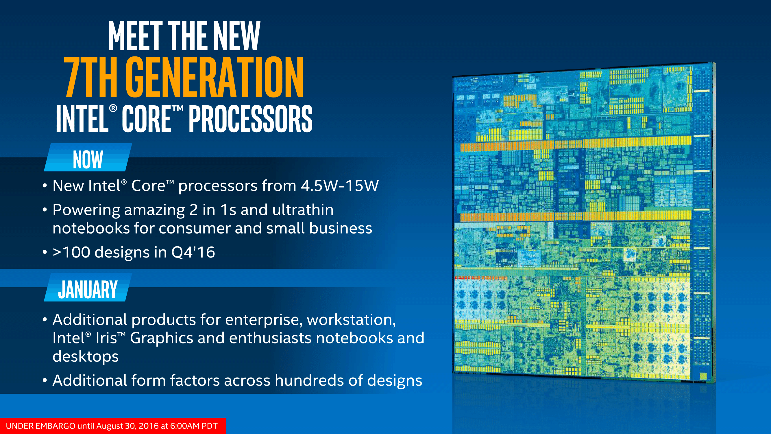 Intel Kaby Lake 7th Generation Core Processor